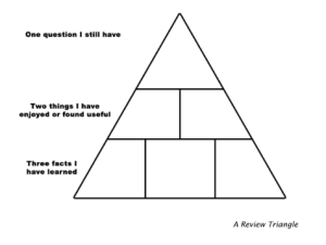 review triangle